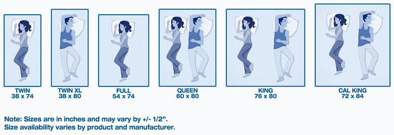 Queen Size Bed Dimensions and Who Should Buy it
