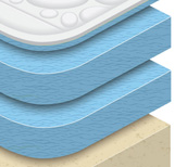 memory-foam-mattress-type