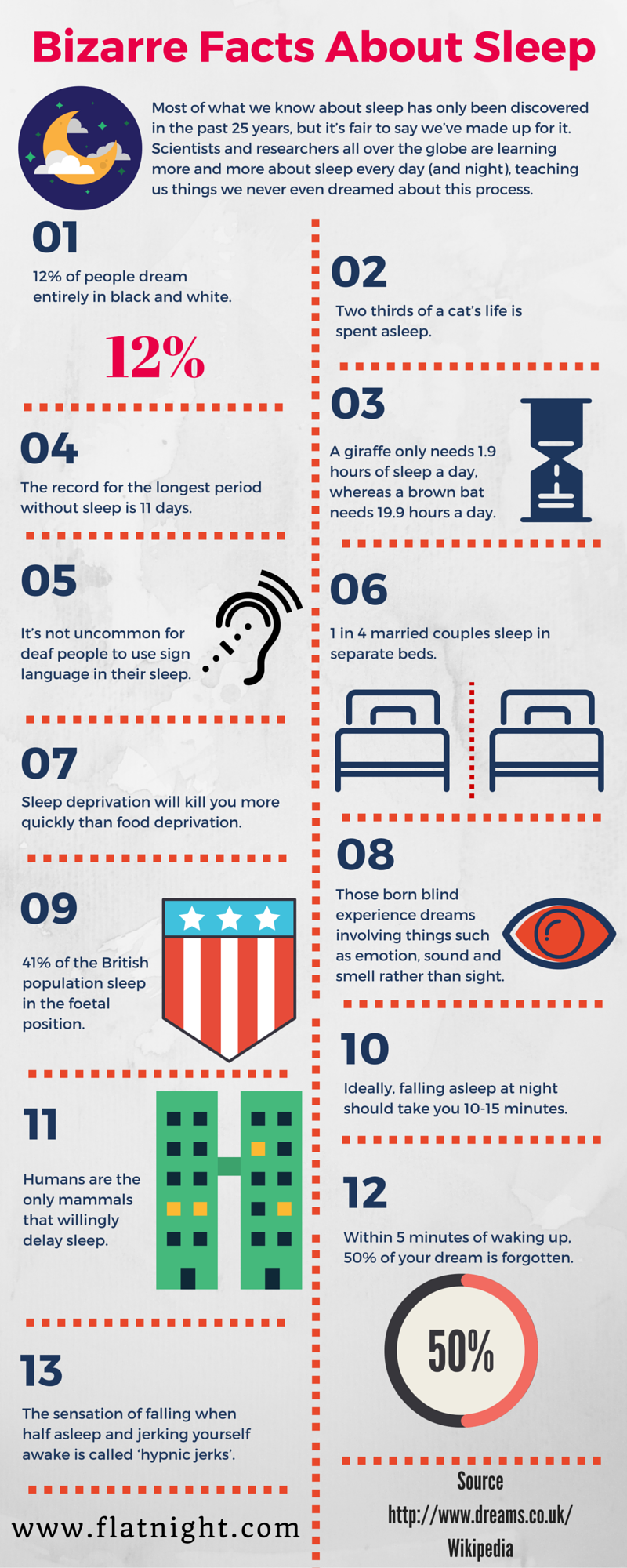 Cool Facts about Sleep