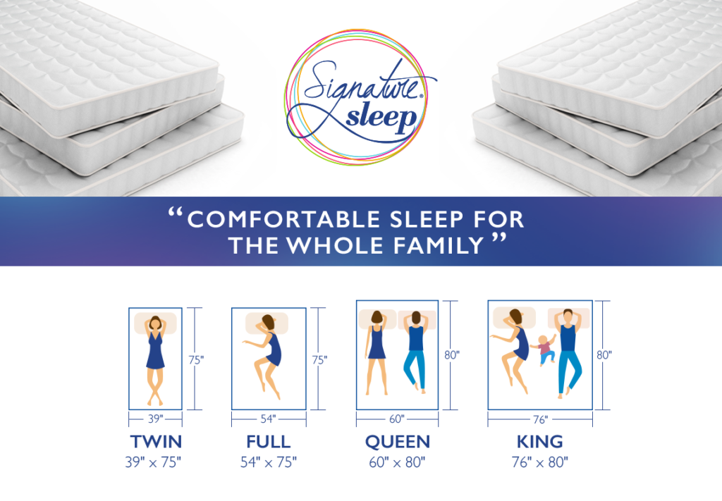 mattress brands. This Brand Provides Quality Products That Are Meant To Deliver Both Comfort And Luxury. All The Mattresses Made With Low VOC CertiPUR-US Certified Mattress Brands S